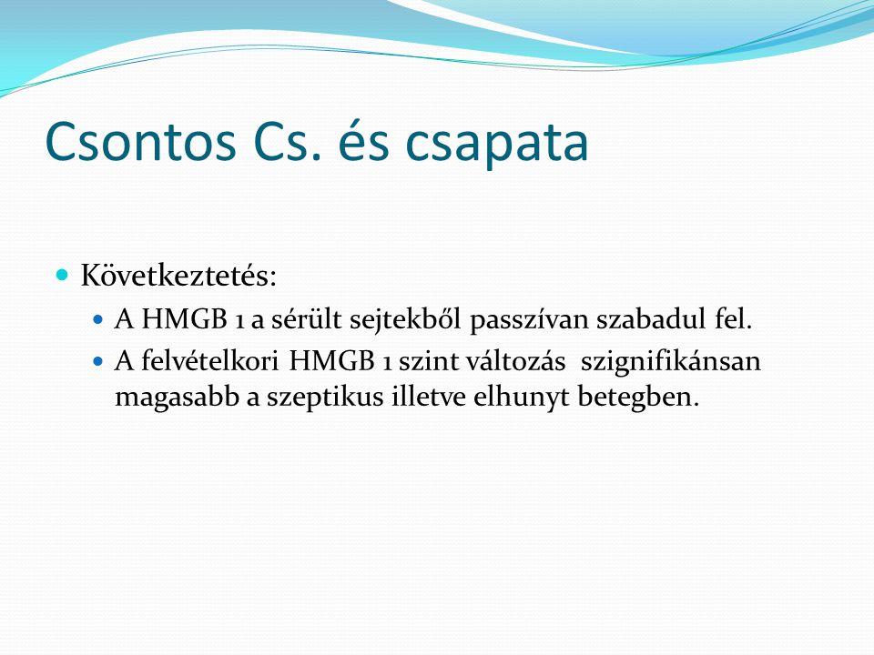 Csontos Cs. és csapata Következtetés: A HMGB 1 a sérült sejtekből passzívan szabadul fel.