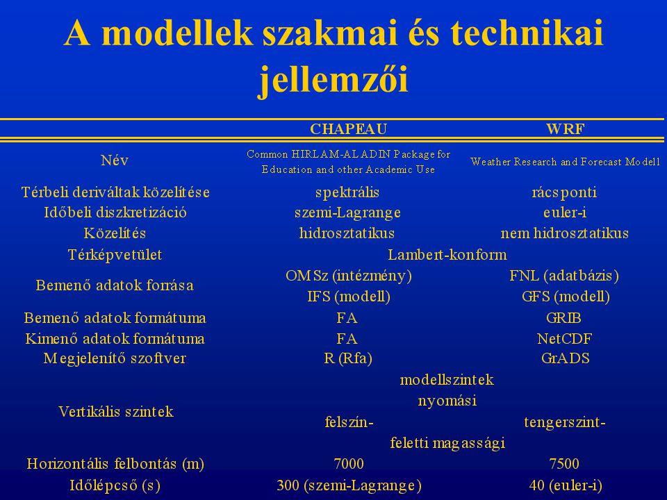 A modellek szakmai és technikai jellemzői