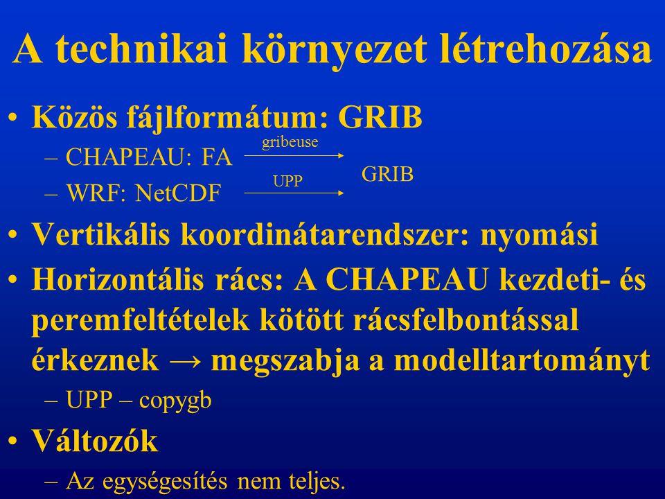 A technikai környezet létrehozása Közös fájlformátum: GRIB –CHAPEAU: FA –WRF: NetCDF Vertikális koordinátarendszer: nyomási Horizontális rács: A CHAPEAU kezdeti- és peremfeltételek kötött rácsfelbontással érkeznek → megszabja a modelltartományt –UPP – copygb Változók –Az egységesítés nem teljes.