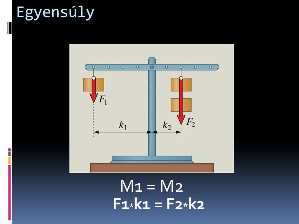 Egyensúly F1 * k1 = F2 * k2 M1 = M2