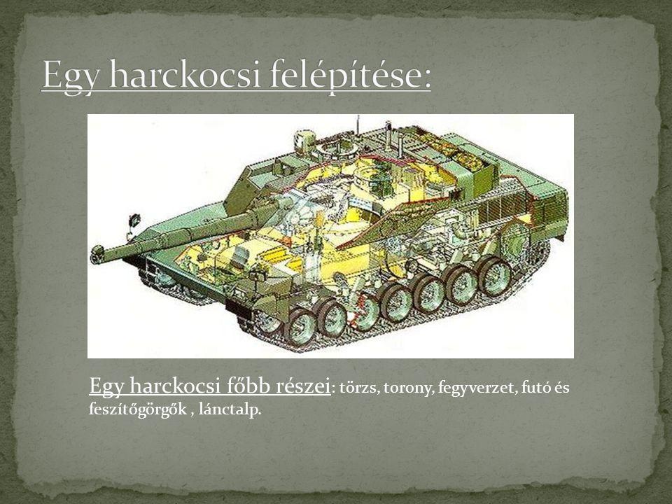 Egy harckocsi főbb részei : törzs, torony, fegyverzet, futó és feszítőgörgők, lánctalp.