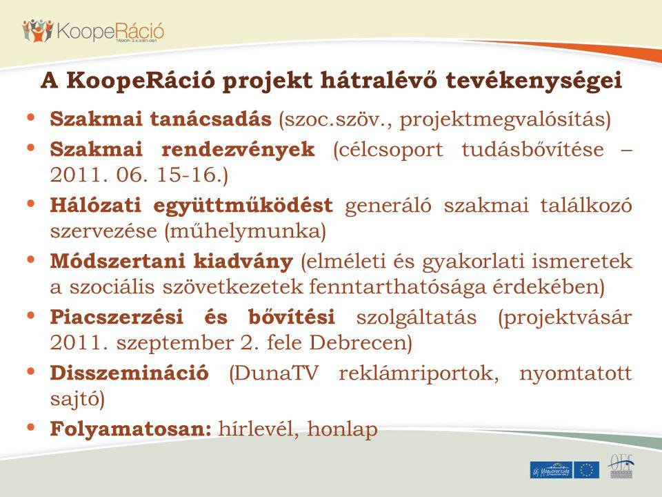 A KoopeRáció projekt hátralévő tevékenységei Szakmai tanácsadás (szoc.szöv., projektmegvalósítás) Szakmai rendezvények (célcsoport tudásbővítése – 201