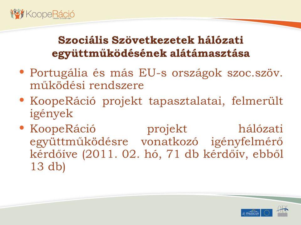 Szociális Szövetkezetek hálózati együttműködésének alátámasztása Portugália és más EU-s országok szoc.szöv. működési rendszere KoopeRáció projekt tapa