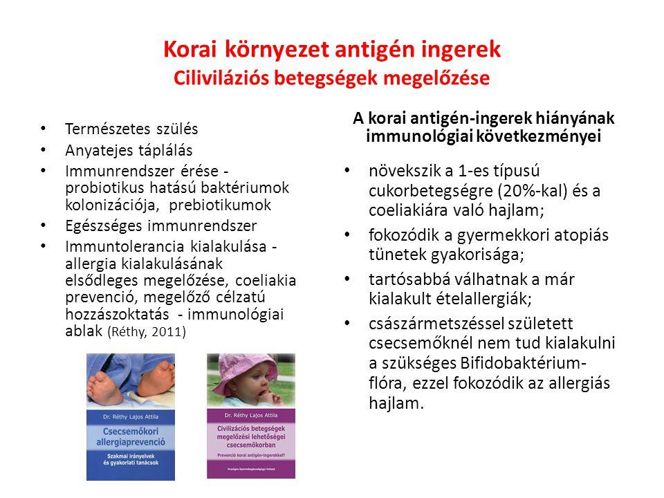 Korai környezet antigén ingerek Ciliviláziós betegségek megelőzése Természetes szülés Anyatejes táplálás Immunrendszer érése - probiotikus hatású baktériumok kolonizációja, prebiotikumok Egészséges immunrendszer Immuntolerancia kialakulása - allergia kialakulásának elsődleges megelőzése, coeliakia prevenció, megelőző célzatú hozzászoktatás - immunológiai ablak (Réthy, 2011) A korai antigén-ingerek hiányának immunológiai következményei növekszik a 1-es típusú cukorbetegségre (20%-kal) és a coeliakiára való hajlam; fokozódik a gyermekkori atopiás tünetek gyakorisága; tartósabbá válhatnak a már kialakult ételallergiák; császármetszéssel született csecsemőknél nem tud kialakulni a szükséges Bifidobaktérium- flóra, ezzel fokozódik az allergiás hajlam.