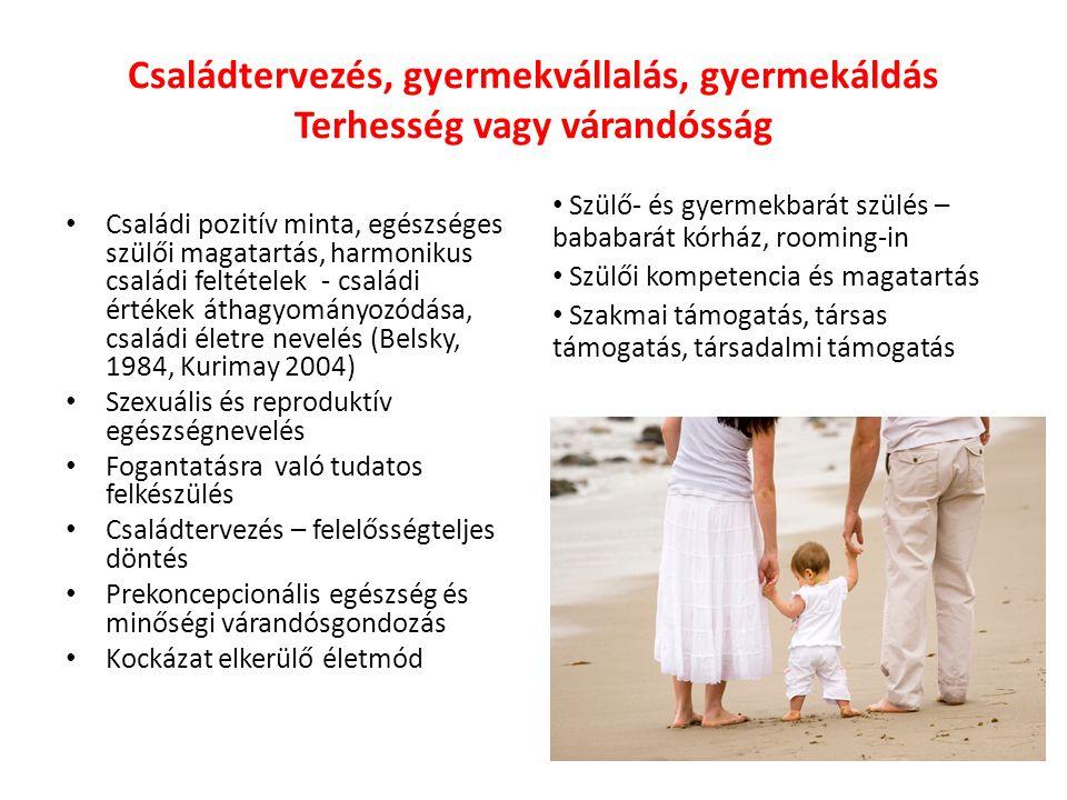 Családtervezés, gyermekvállalás, gyermekáldás Terhesség vagy várandósság Családi pozitív minta, egészséges szülői magatartás, harmonikus családi feltételek - családi értékek áthagyományozódása, családi életre nevelés (Belsky, 1984, Kurimay 2004) Szexuális és reproduktív egészségnevelés Fogantatásra való tudatos felkészülés Családtervezés – felelősségteljes döntés Prekoncepcionális egészség és minőségi várandósgondozás Kockázat elkerülő életmód Szülő- és gyermekbarát szülés – bababarát kórház, rooming-in Szülői kompetencia és magatartás Szakmai támogatás, társas támogatás, társadalmi támogatás
