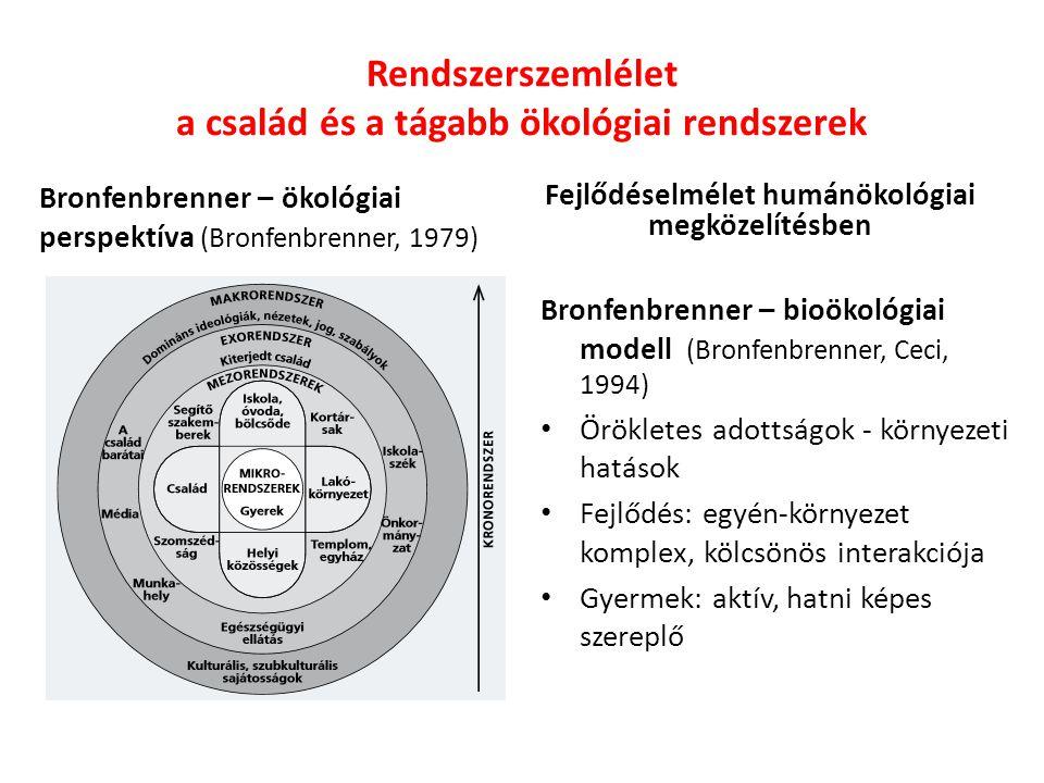 Rendszerszemlélet a család és a tágabb ökológiai rendszerek Bronfenbrenner – ökológiai perspektíva (Bronfenbrenner, 1979) Fejlődéselmélet humánökológiai megközelítésben Bronfenbrenner – bioökológiai modell (Bronfenbrenner, Ceci, 1994) Örökletes adottságok - környezeti hatások Fejlődés: egyén-környezet komplex, kölcsönös interakciója Gyermek: aktív, hatni képes szereplő