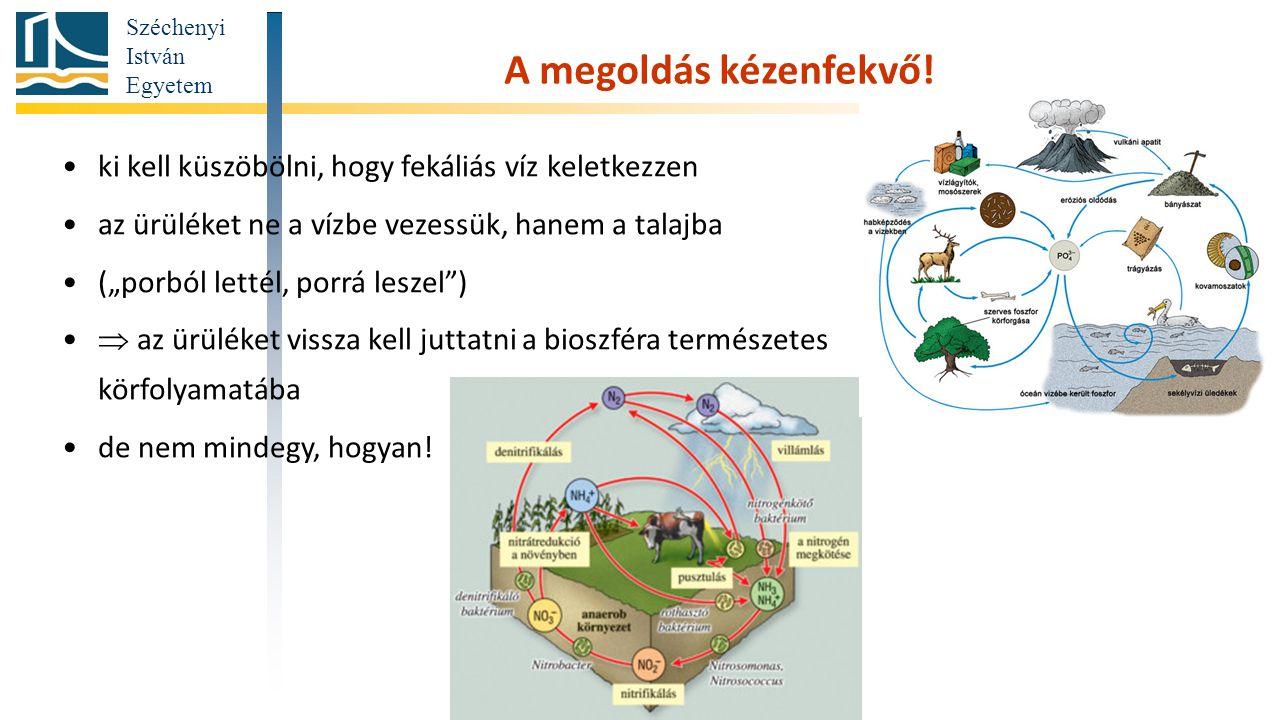 """Széchenyi István Egyetem ki kell küszöbölni, hogy fekáliás víz keletkezzen az ürüléket ne a vízbe vezessük, hanem a talajba (""""porból lettél, porrá leszel )  az ürüléket vissza kell juttatni a bioszféra természetes körfolyamatába de nem mindegy, hogyan."""