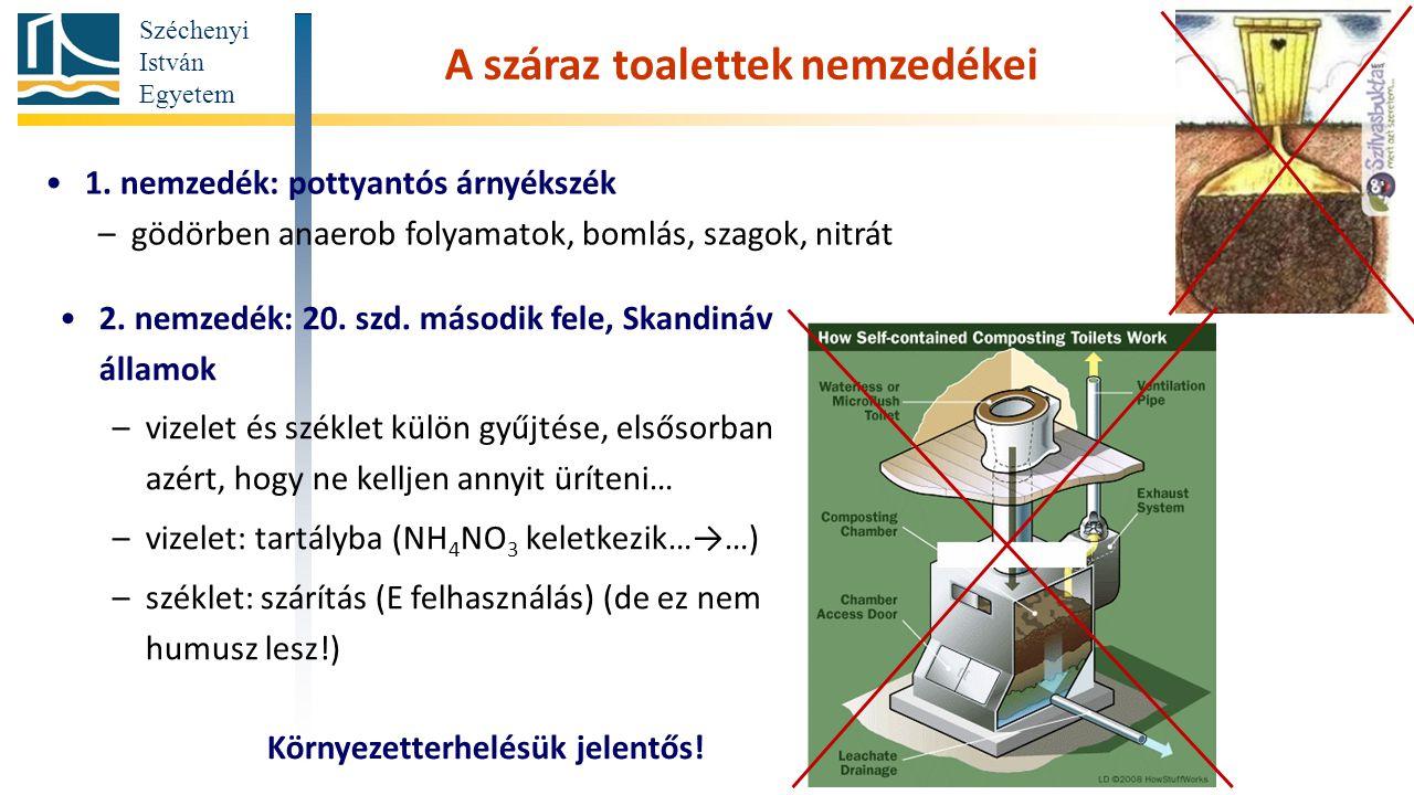 Széchenyi István Egyetem A száraz toalettek nemzedékei 1.