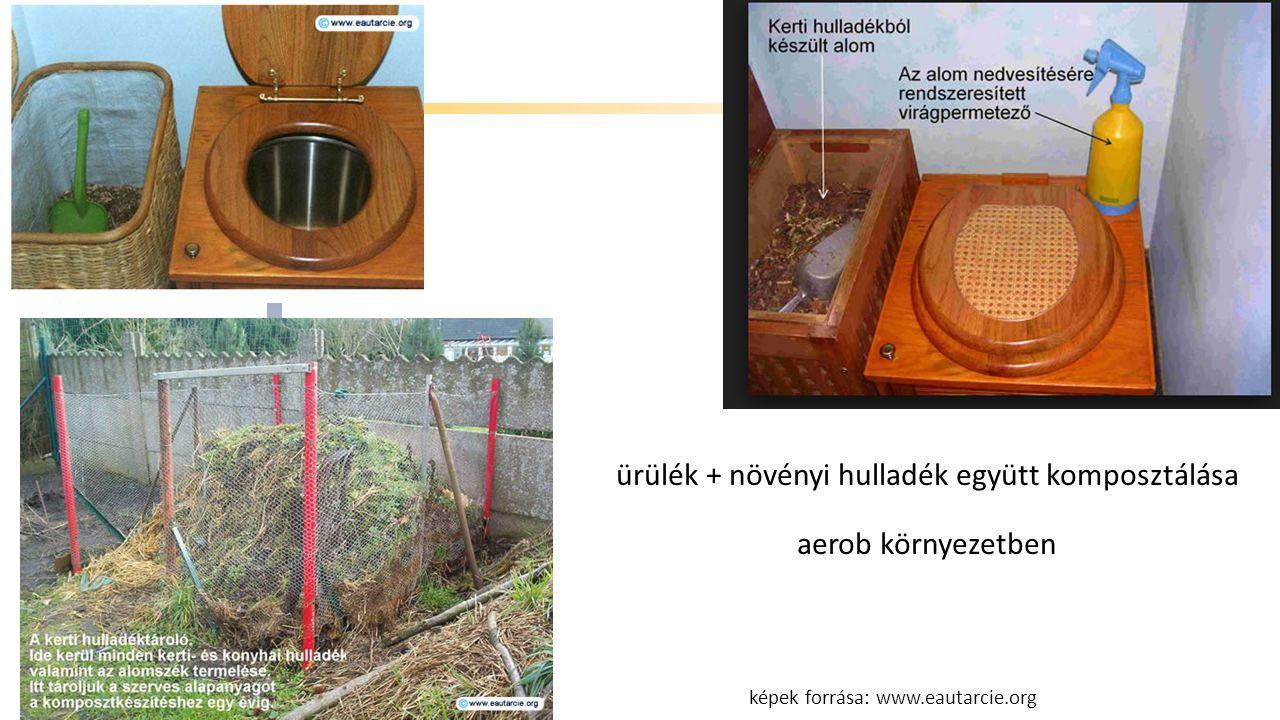 Széchenyi István Egyetem képek forrása: www.eautarcie.org ürülék + növényi hulladék együtt komposztálása aerob környezetben