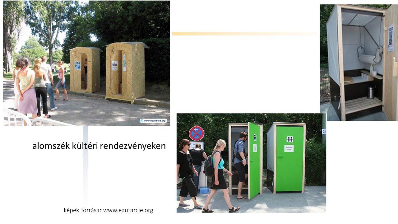 Széchenyi István Egyetem alomszék kültéri rendezvényeken képek forrása: www.eautarcie.org