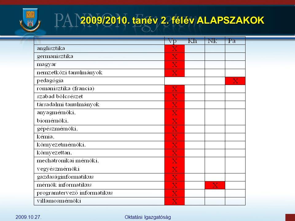 2009.10.27.Oktatási Igazgatóság 2009/2010. tanév 2. félév ALAPSZAKOK