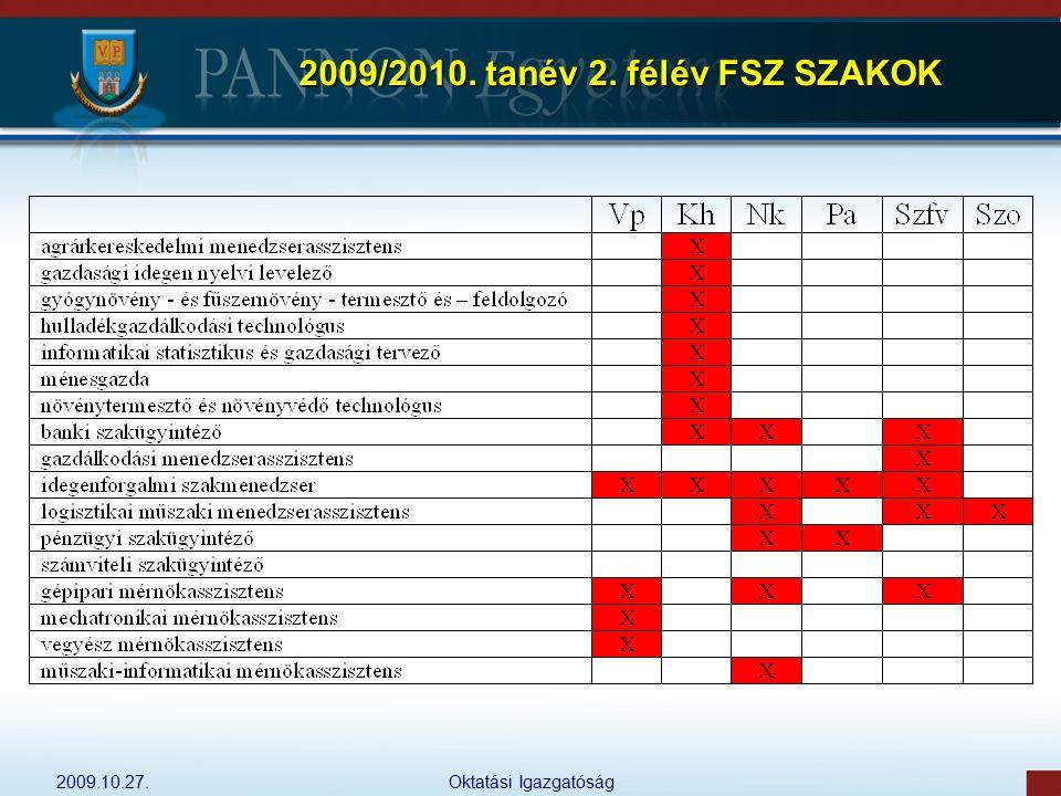 2009.10.27.Oktatási Igazgatóság 2009/2010. tanév 2. félév FSZ SZAKOK