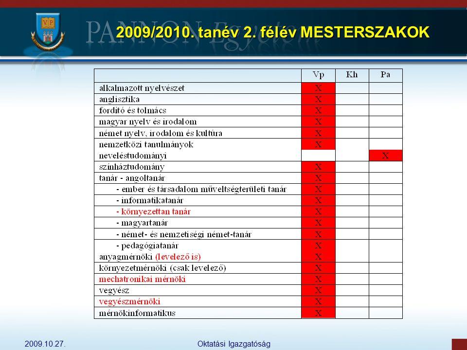 2009.10.27.Oktatási Igazgatóság 2009/2010. tanév 2. félév MESTERSZAKOK