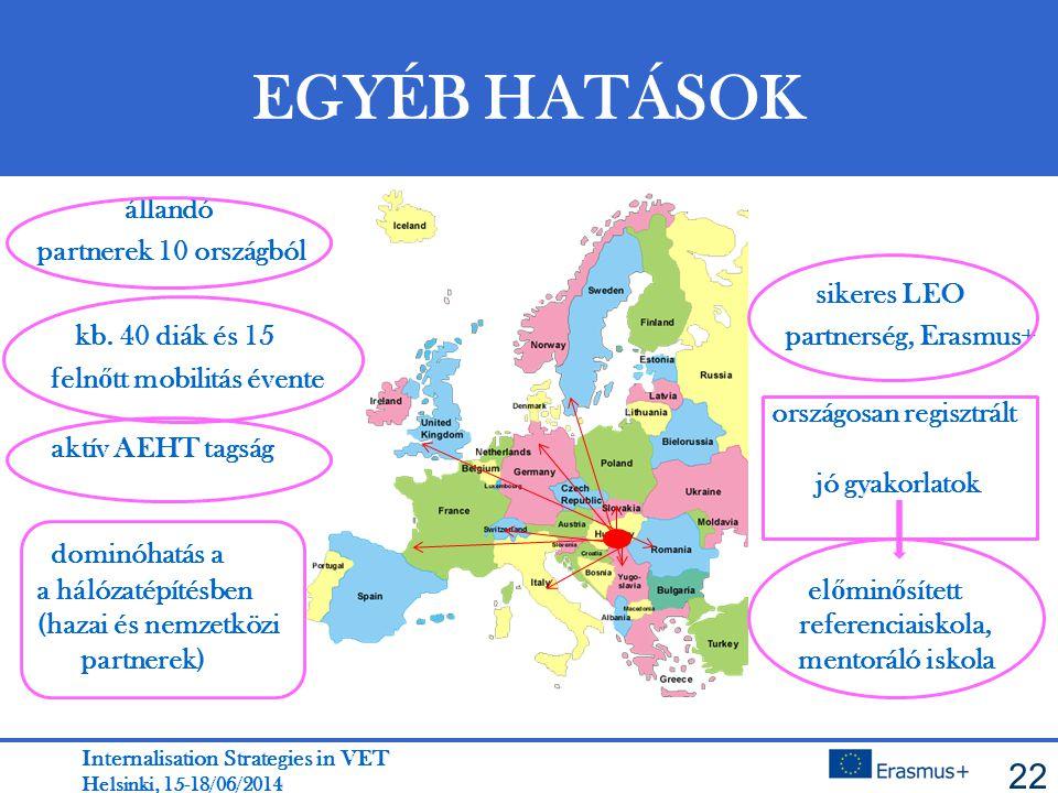 Internalisation Strategies in VET Helsinki, 15-18/06/2014 22 EGYÉB HATÁSOK állandó partnerek 10 országból sikeres LEO kb. 40 diák és 15 partnerség, Er