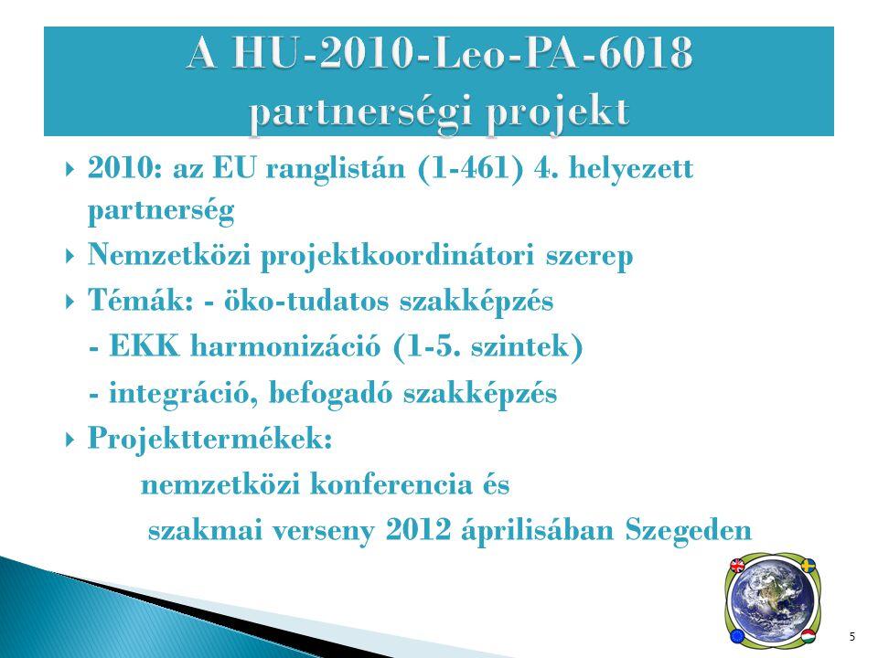  2010: az EU ranglistán (1-461) 4. helyezett partnerség  Nemzetközi projektkoordinátori szerep  Témák: - öko-tudatos szakképzés - EKK harmonizáció