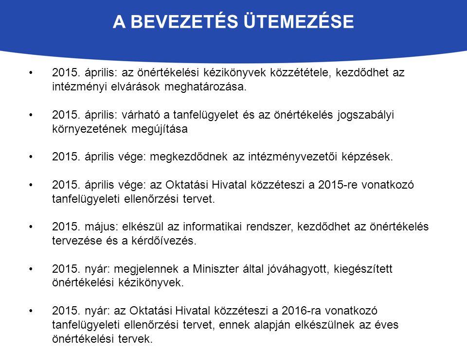 A BEVEZETÉS ÜTEMEZÉSE 2015. április: az önértékelési kézikönyvek közzététele, kezdődhet az intézményi elvárások meghatározása. 2015. április: várható