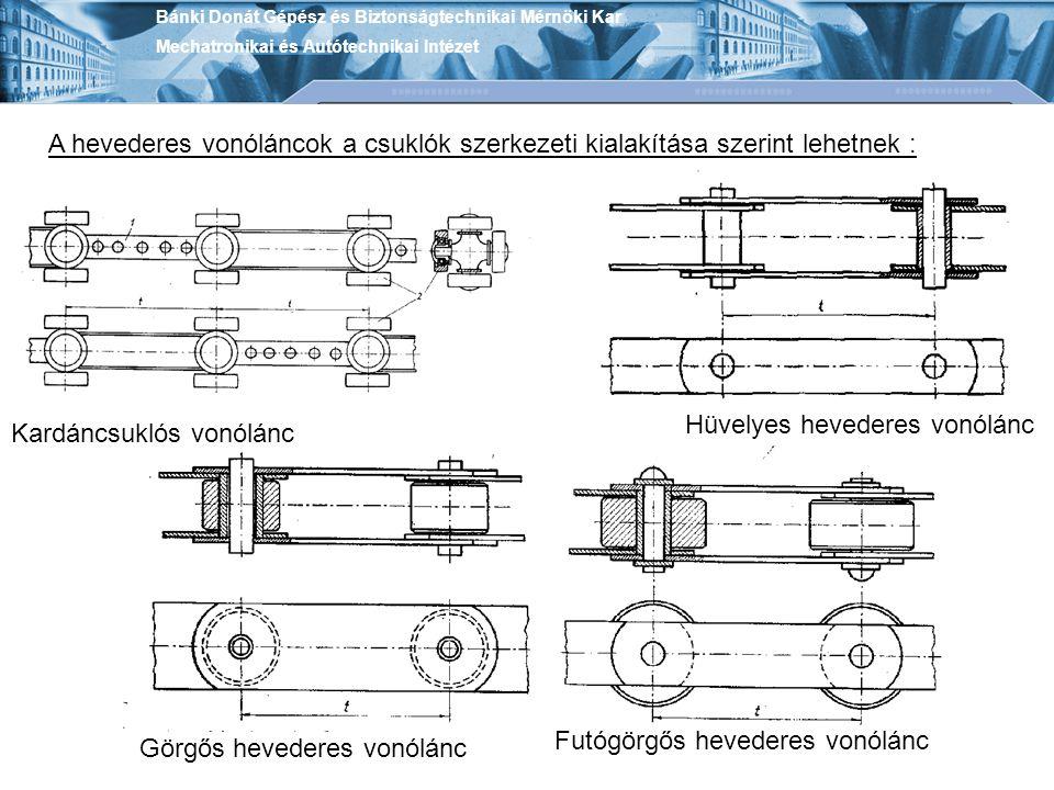 A hevederes vonóláncok a csuklók szerkezeti kialakítása szerint lehetnek : Hüvelyes hevederes vonólánc Görgős hevederes vonólánc Futógörgős hevederes