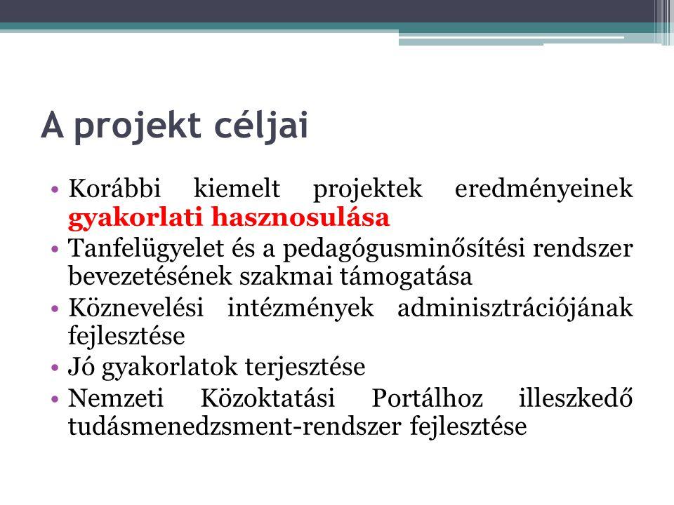 A pedagógus életpálya rendszer indításának szakmai támogatása - 2015  A tanfelügyeleti és pedagógusminősítési eljárások szakmai előkészítése  Informatikai támogató környezet kialakítása, működtetése  Az érintettek felkészülésének támogatása  Tanfelügyeleti és minősítési eljárások lebonyolítása  A tanfelügyeleti és minősítési eljárások minőségbiztosítása.