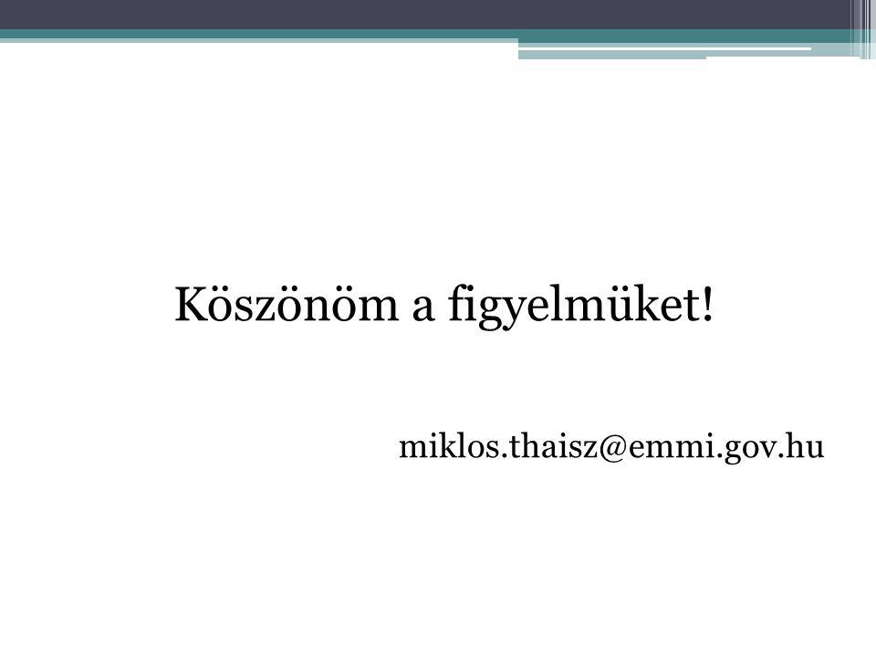 Köszönöm a figyelmüket! miklos.thaisz@emmi.gov.hu