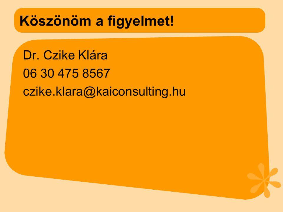 Köszönöm a figyelmet! Dr. Czike Klára 06 30 475 8567 czike.klara@kaiconsulting.hu