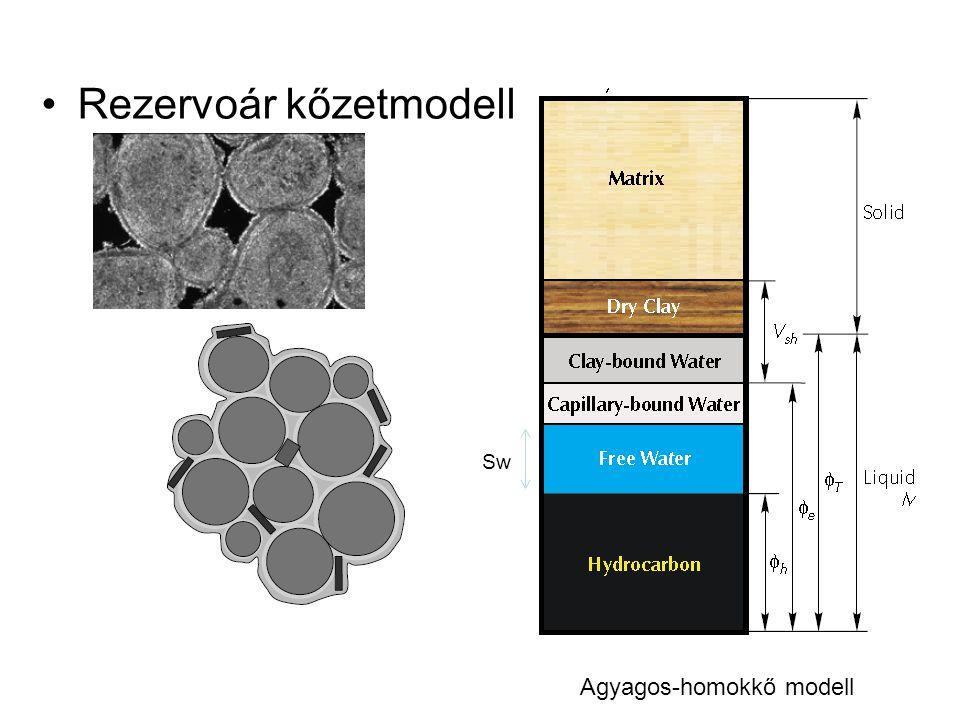 Rezervoár kőzetmodell Sw Agyagos-homokkő modell