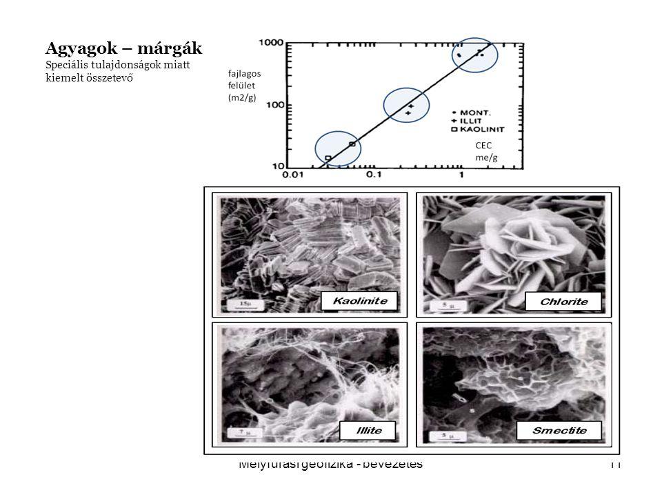 Mélyfúrási geofizika - bevezetés11 Agyagok – márgák Speciális tulajdonságok miatt kiemelt összetevő