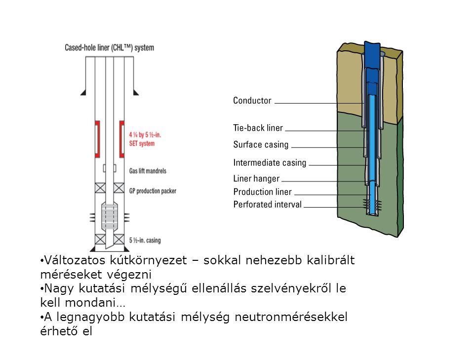 Változatos kútkörnyezet – sokkal nehezebb kalibrált méréseket végezni Nagy kutatási mélységű ellenállás szelvényekről le kell mondani… A legnagyobb kutatási mélység neutronmérésekkel érhető el
