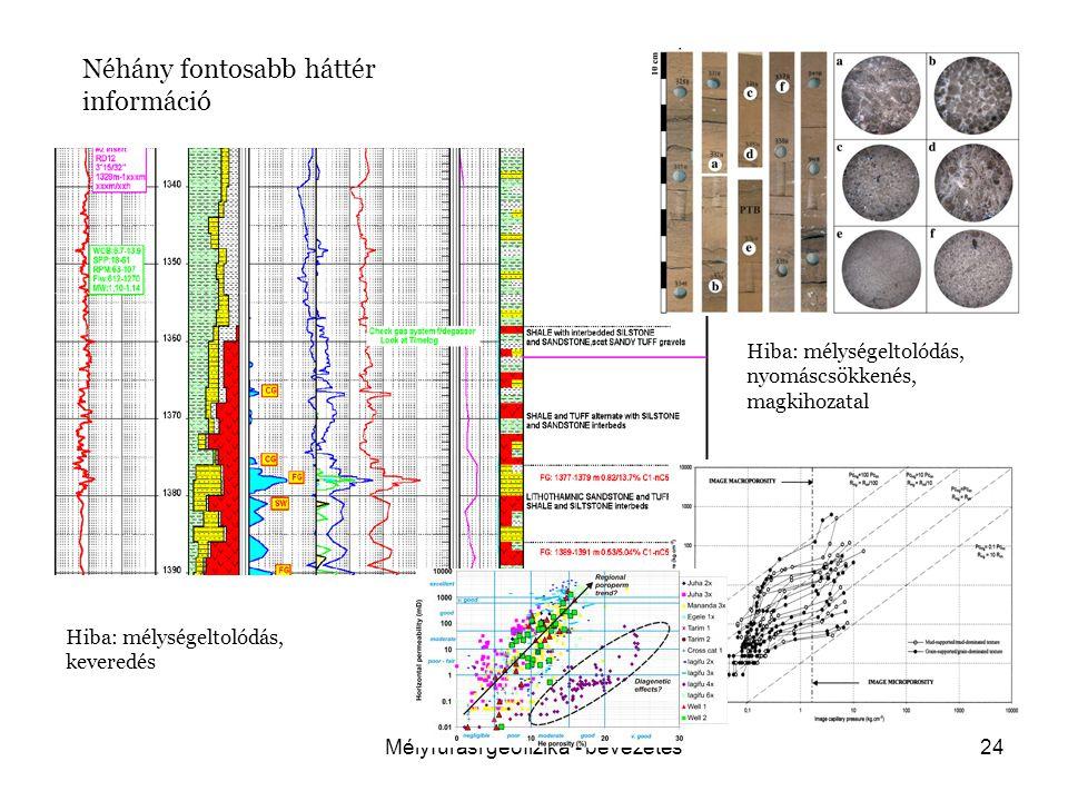 Mélyfúrási geofizika - bevezetés24 Néhány fontosabb háttér információ Hiba: mélységeltolódás, keveredés Hiba: mélységeltolódás, nyomáscsökkenés, magkihozatal