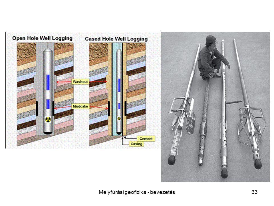Mélyfúrási geofizika - bevezetés33