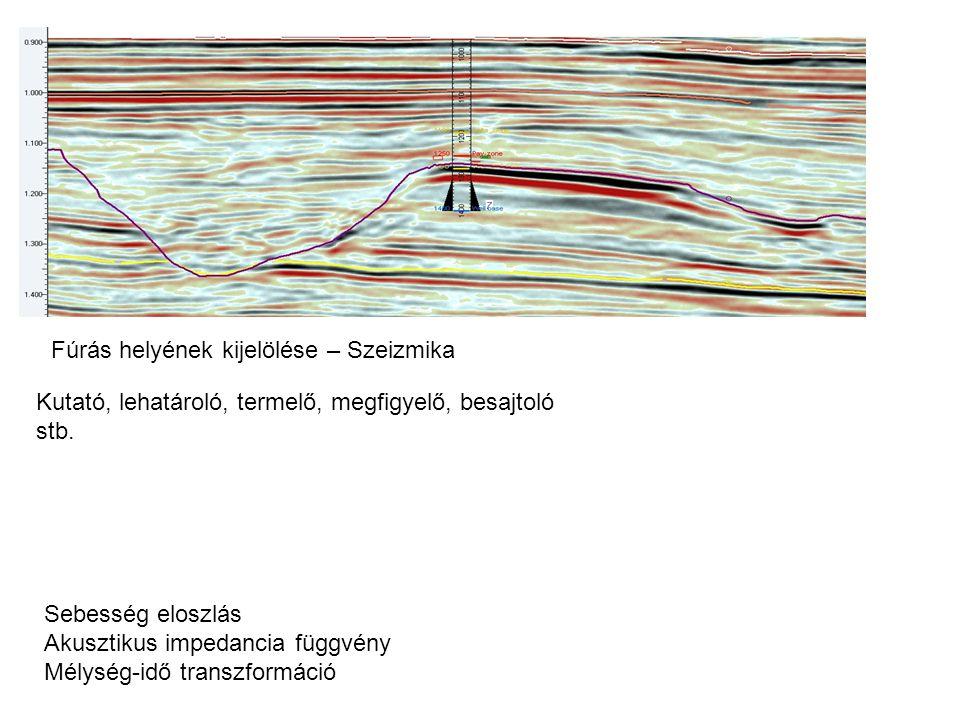 Sebesség eloszlás Akusztikus impedancia függvény Mélység-idő transzformáció Fúrás helyének kijelölése – Szeizmika Kutató, lehatároló, termelő, megfigyelő, besajtoló stb.