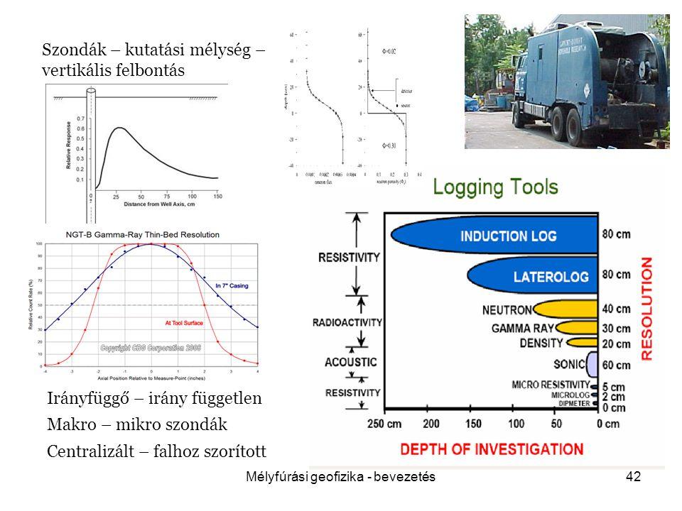 Mélyfúrási geofizika - bevezetés42 Szondák – kutatási mélység – vertikális felbontás Makro – mikro szondák Centralizált – falhoz szorított Irányfüggő