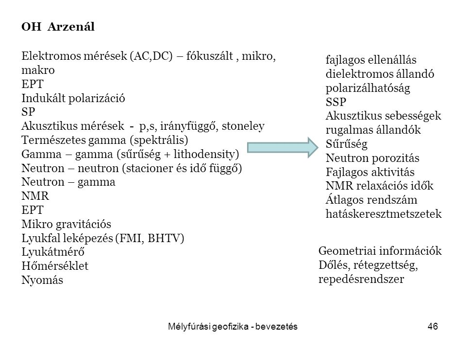 Mélyfúrási geofizika - bevezetés46 OH Arzenál Elektromos mérések (AC,DC) – fókuszált, mikro, makro EPT Indukált polarizáció SP Akusztikus mérések - p,s, irányfüggő, stoneley Természetes gamma (spektrális) Gamma – gamma (sűrűség + lithodensity) Neutron – neutron (stacioner és idő függő) Neutron – gamma NMR EPT Mikro gravitációs Lyukfal leképezés (FMI, BHTV) Lyukátmérő Hőmérséklet Nyomás fajlagos ellenállás dielektromos állandó polarizálhatóság SSP Akusztikus sebességek rugalmas állandók Sűrűség Neutron porozitás Fajlagos aktivitás NMR relaxációs idők Átlagos rendszám hatáskeresztmetszetek Geometriai információk Dőlés, rétegzettség, repedésrendszer
