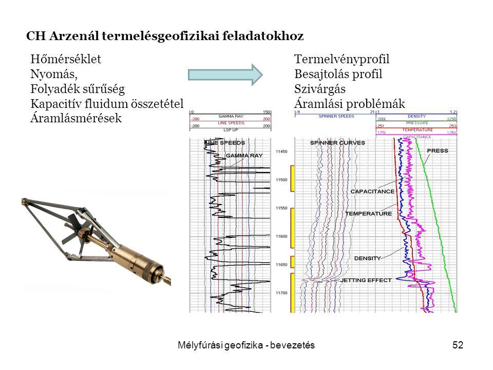 Mélyfúrási geofizika - bevezetés52 CH Arzenál termelésgeofizikai feladatokhoz Hőmérséklet Nyomás, Folyadék sűrűség Kapacitív fluidum összetétel Áramlásmérések Termelvényprofil Besajtolás profil Szivárgás Áramlási problémák