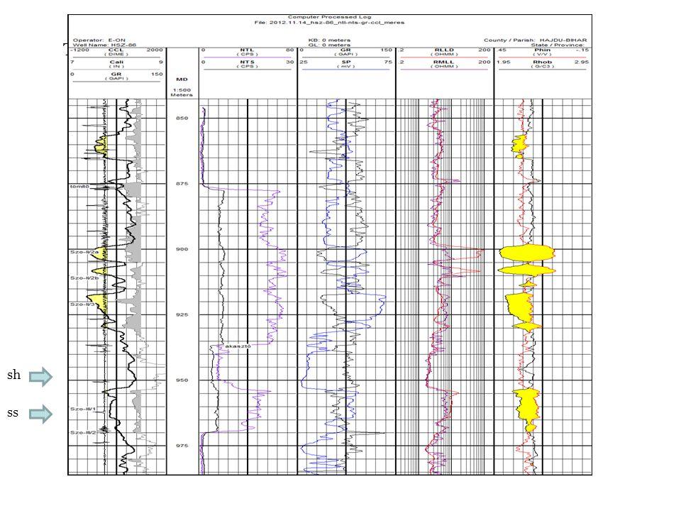 Mélyfúrási geofizika - bevezetés 55 Természetes gamma mérés sh ss
