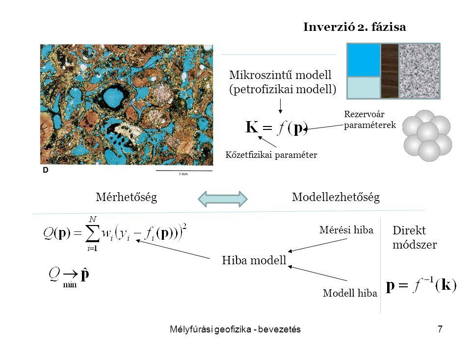 Mélyfúrási geofizika - bevezetés7 Inverzió 2. fázisa Mikroszintű modell (petrofizikai modell) Hiba modell Kőzetfizikai paraméter Rezervoár paraméterek