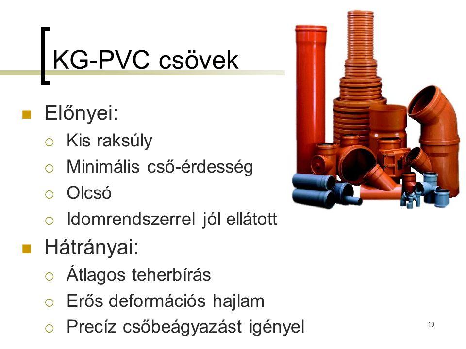 KG-PVC csövek Előnyei:  Kis raksúly  Minimális cső-érdesség  Olcsó  Idomrendszerrel jól ellátott Hátrányai:  Átlagos teherbírás  Erős deformáció