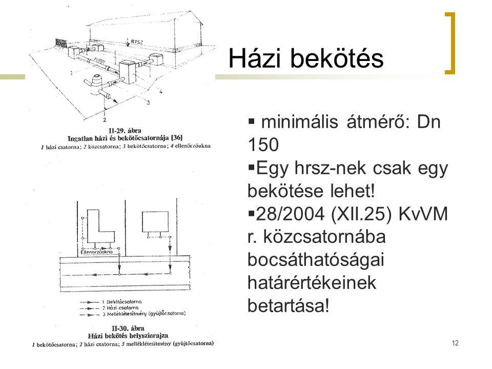 Házi bekötés 12  minimális átmérő: Dn 150  Egy hrsz-nek csak egy bekötése lehet!  28/2004 (XII.25) KvVM r. közcsatornába bocsáthatóságai határérték