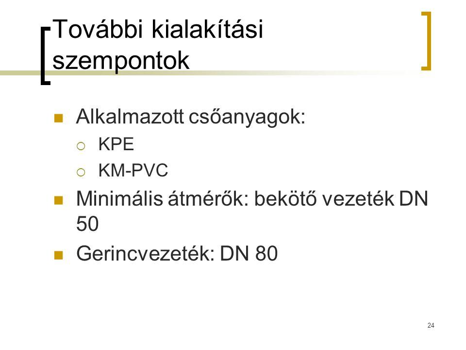 További kialakítási szempontok Alkalmazott csőanyagok:  KPE  KM-PVC Minimális átmérők: bekötő vezeték DN 50 Gerincvezeték: DN 80 24