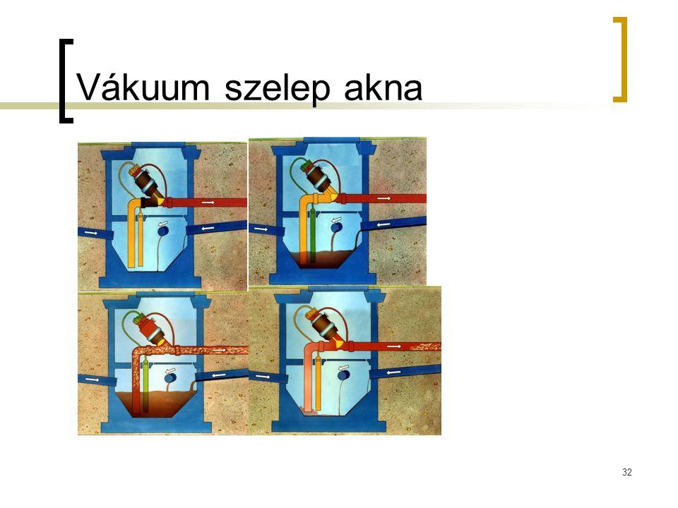 Vákuum szelep akna 32