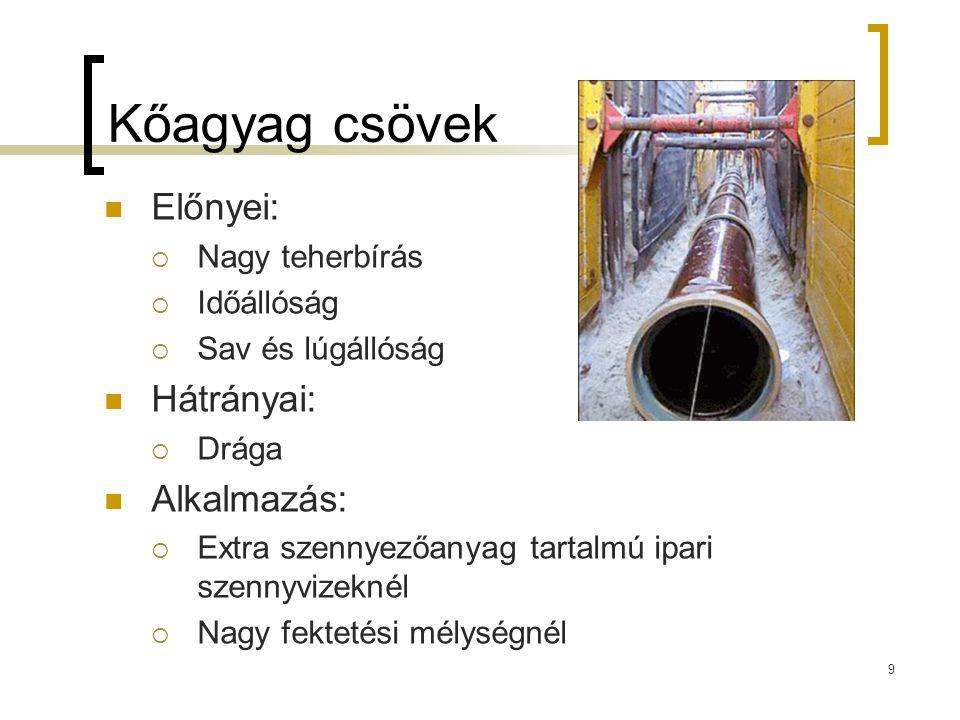 Kőagyag csövek Előnyei:  Nagy teherbírás  Időállóság  Sav és lúgállóság Hátrányai:  Drága Alkalmazás:  Extra szennyezőanyag tartalmú ipari szenny
