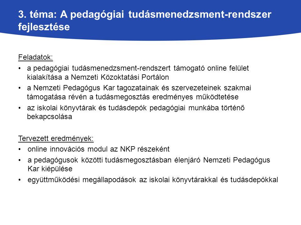 3. téma: A pedagógiai tudásmenedzsment-rendszer fejlesztése Feladatok: a pedagógiai tudásmenedzsment-rendszert támogató online felület kialakítása a N