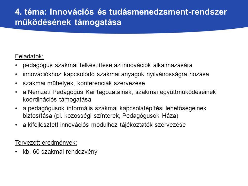 4. téma: Innovációs és tudásmenedzsment-rendszer működésének támogatása Feladatok: pedagógus szakmai felkészítése az innovációk alkalmazására innováci