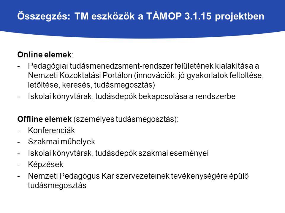 Összegzés: TM eszközök a TÁMOP 3.1.15 projektben Online elemek: -Pedagógiai tudásmenedzsment-rendszer felületének kialakítása a Nemzeti Közoktatási Po