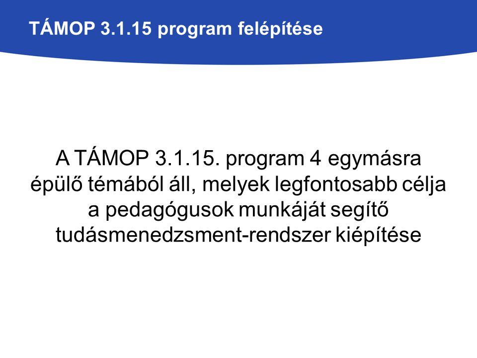 TÁMOP 3.1.15 program felépítése A TÁMOP 3.1.15. program 4 egymásra épülő témából áll, melyek legfontosabb célja a pedagógusok munkáját segítő tudásmen