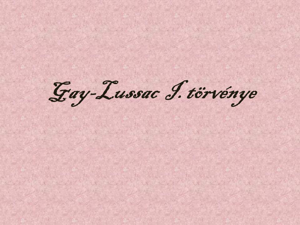 Gay-Lussac I. törvénye