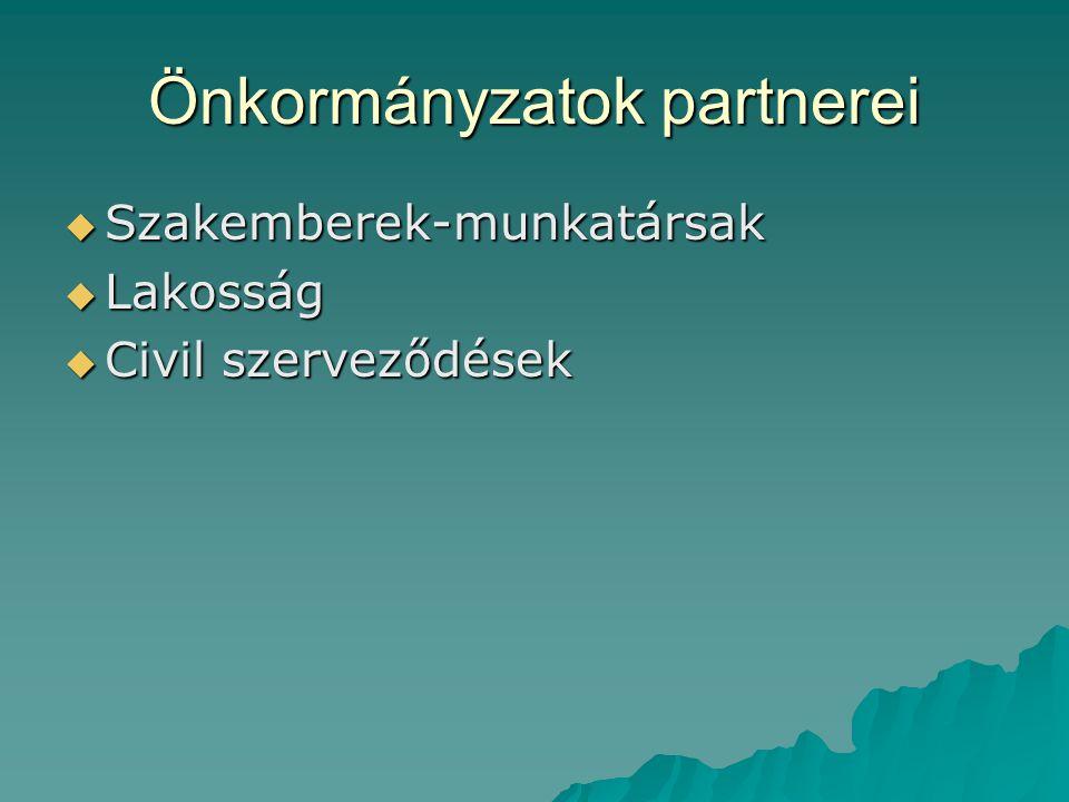Önkormányzatok partnerei  Szakemberek-munkatársak  Lakosság  Civil szerveződések