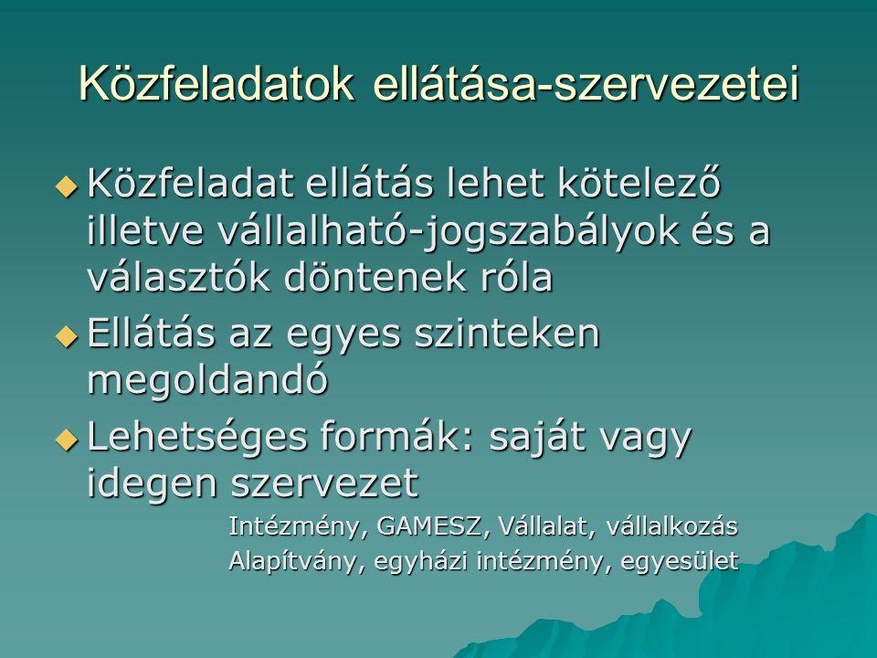Költségvetési szerv alapítása Alapíthat az   Országgyűlés Országgyűlés  Kormány  helyi önkormányzat  a települési önkormányzatok többcélú kistérségi társulása  helyi kisebbségi önkormányzat  országos kisebbségi önkormányzat  köztestület.