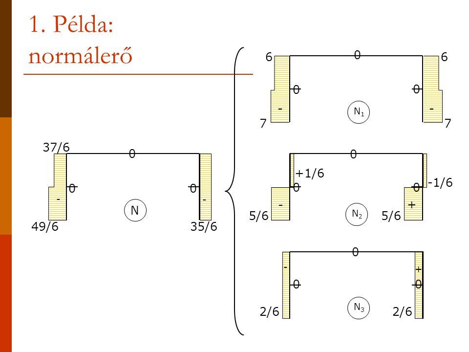 7 6 7 6 0 N1N1 -- 0 0 1. Példa: normálerő N 0 0 0 49/6 37/6 35/6 - - 5/6 -1/6 +1/6 0 - + N2N2 00 N3N3 0 0 0 2/6 - +