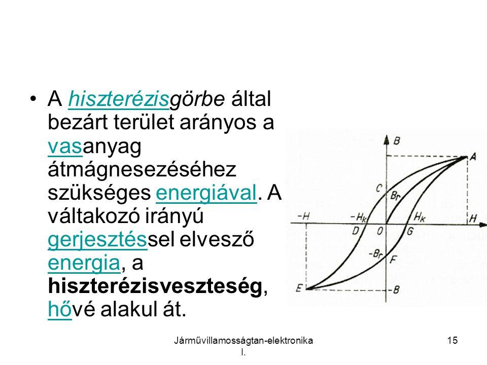 Járművillamosságtan-elektronika I.