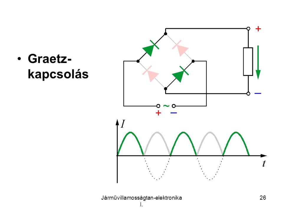 Járművillamosságtan-elektronika I. 26 Graetz- kapcsolás